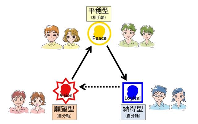 パワーバランス1