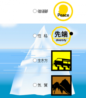 仮屋崎省吾