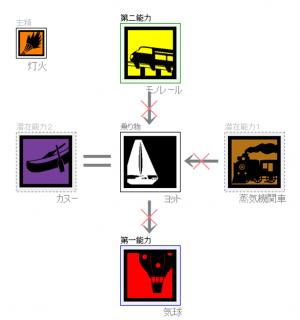 桜井和寿3
