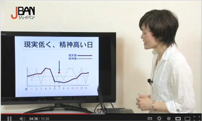 心理学と統計学でリピート率95%超サロンになる方法教えます!