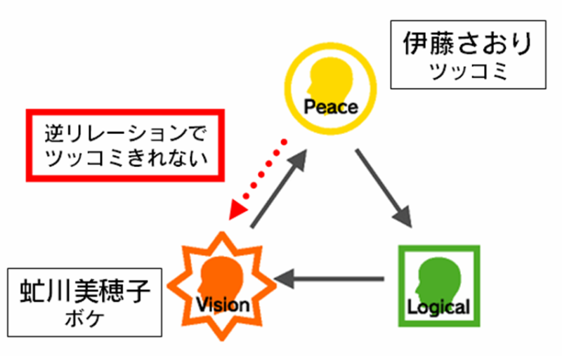 $行動科学なJ-BAN(ジェイバン)ブログ