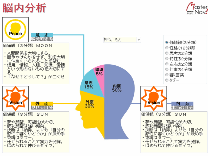 行動科学なJ-BAN(ジェイバン)ブログ